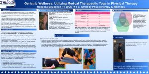 Medical Therapeutic Yoga in Physical Therapy for Geriatric Wellness